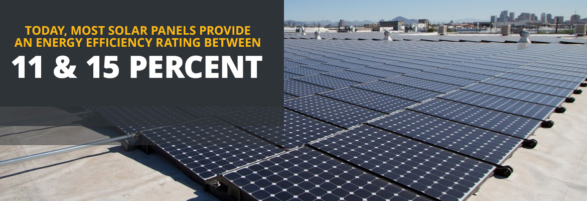 solar energy efficiency of 11-15%